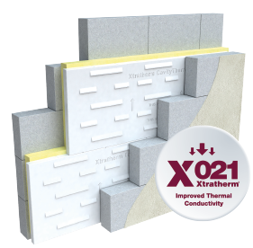 A continuous wall insulation system